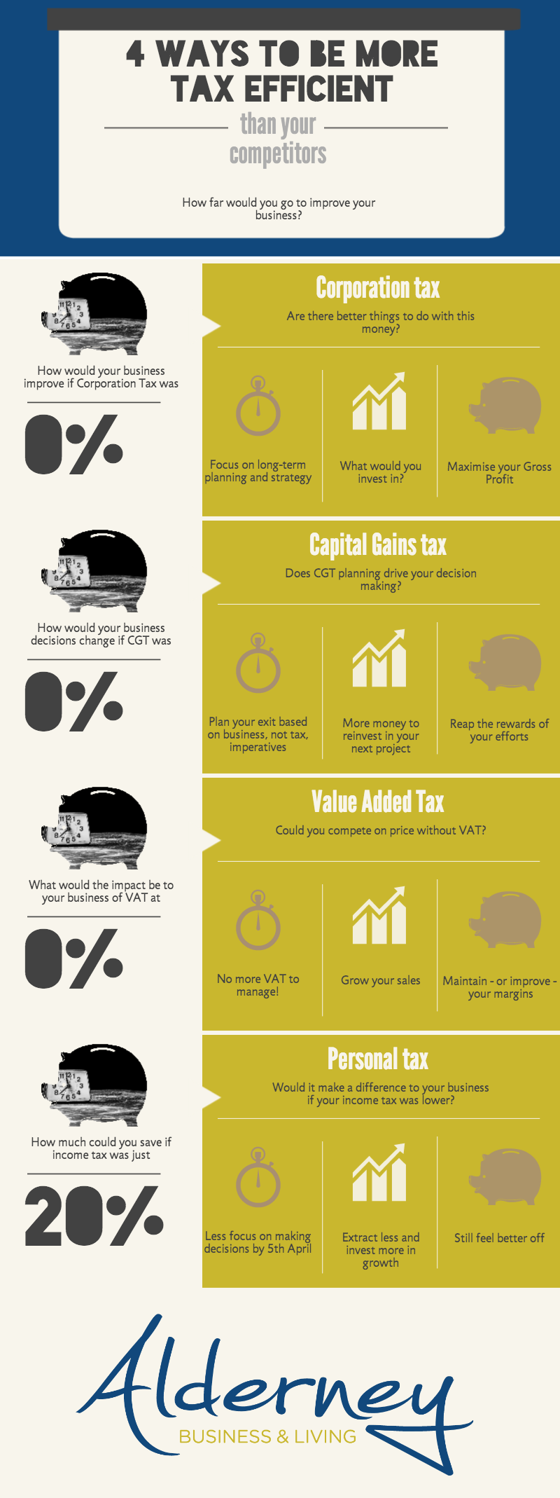 infographic - improve tax efficiency